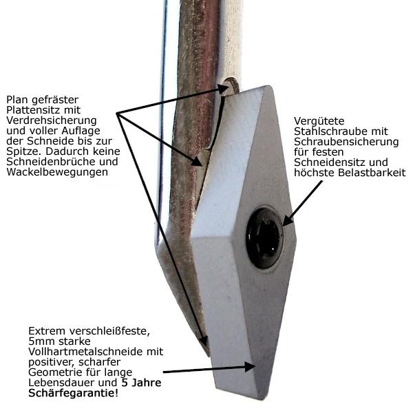 RoKuTec GmbH - Der Rillenfix im Detail